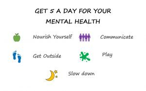 Get 5 a Day for your Mental Health